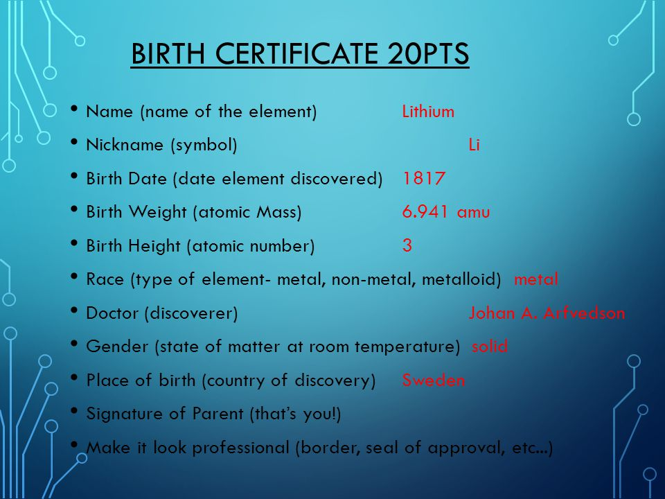lithium element uses. birth certificate 20pts name (name of the element) lithium element uses