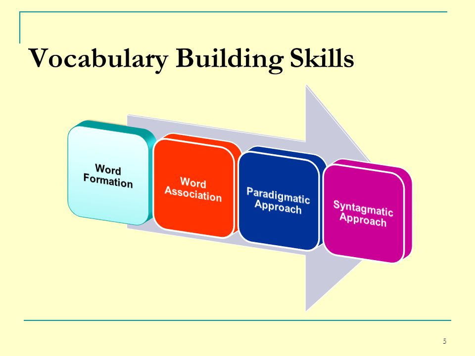 Enhancing English Vocabulary Learning And Teaching At