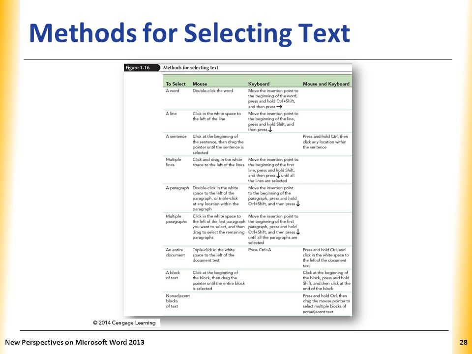 Methods for Selecting Text