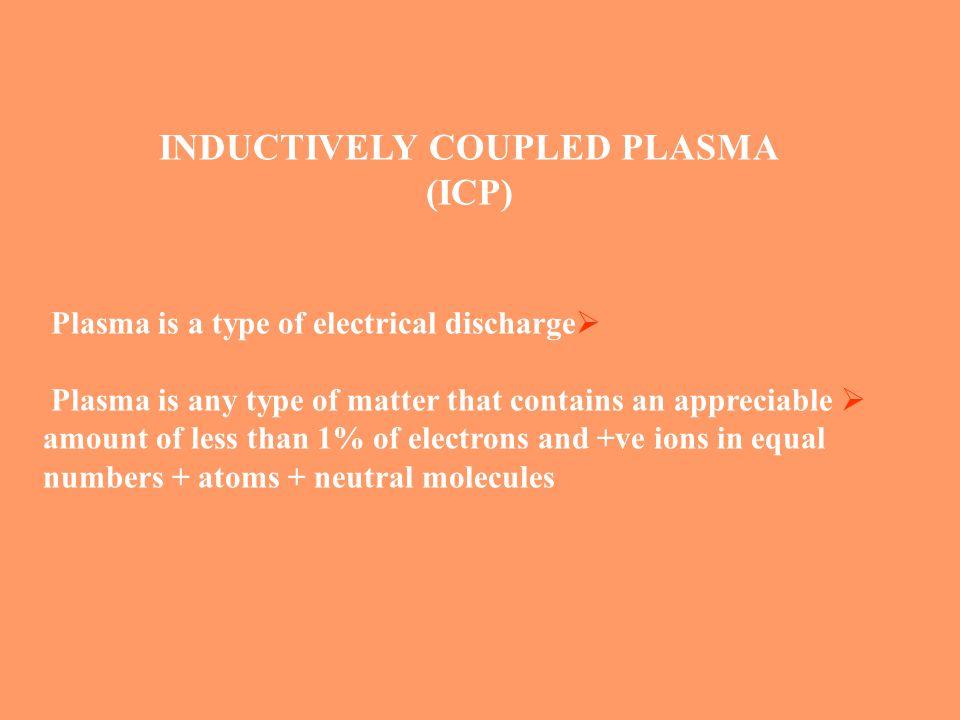 INDUCTIVELY COUPLED PLASMA