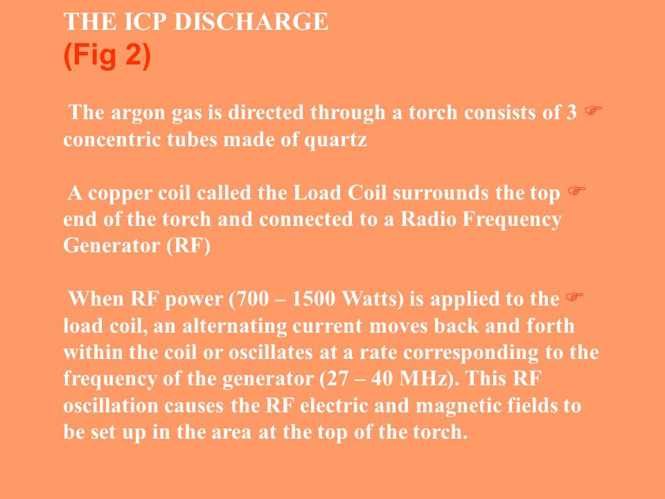 (Fig 2) THE ICP DISCHARGE