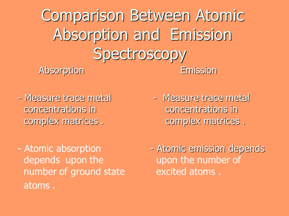 Comparison Between Atomic Absorption and Emission Spectroscopy