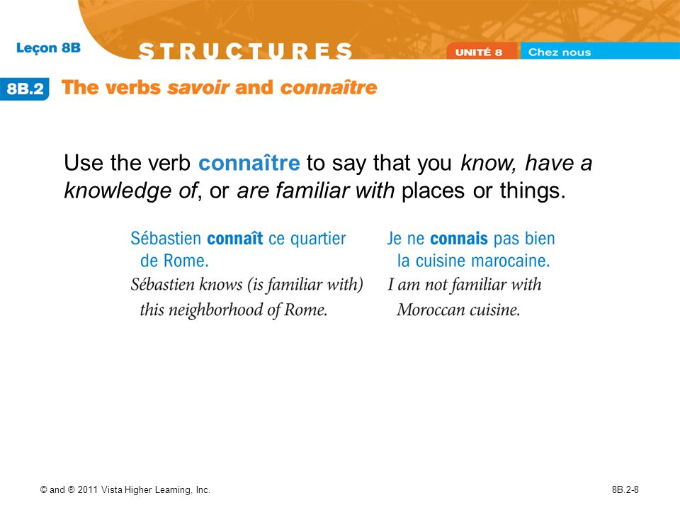 Use the verb connaître to say that you know, have a knowledge of, or are familiar with places or things.