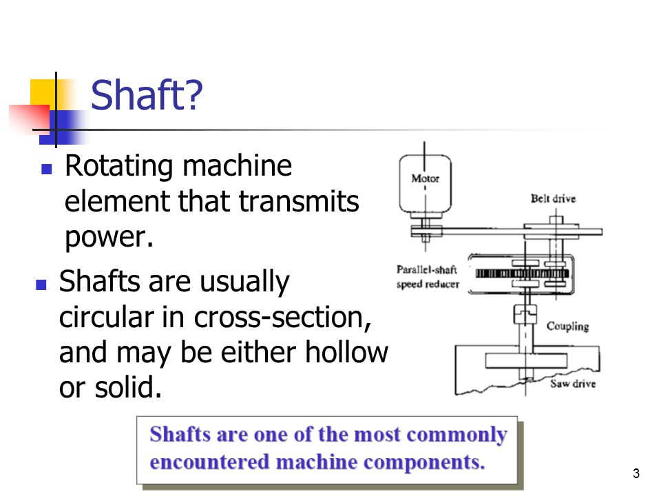 Shaft Rotating machine element that transmits power.