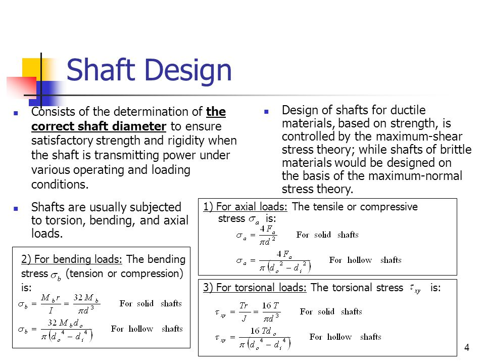 Shaft Design