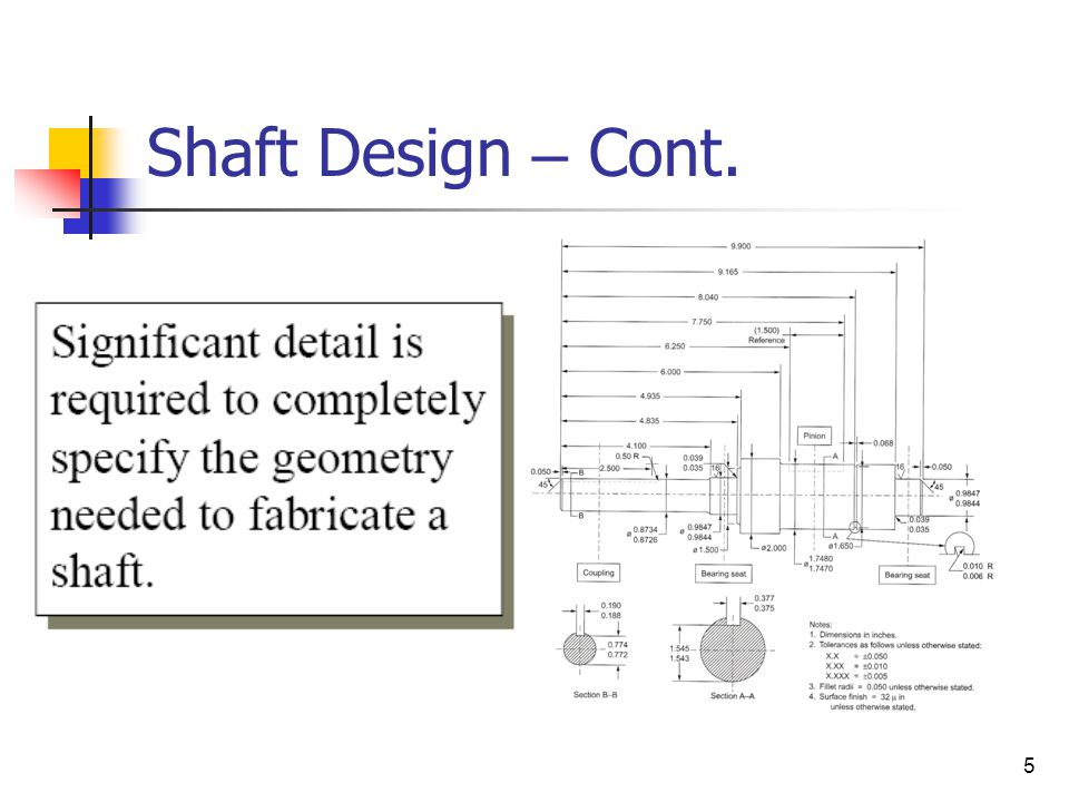 Shaft Design – Cont.