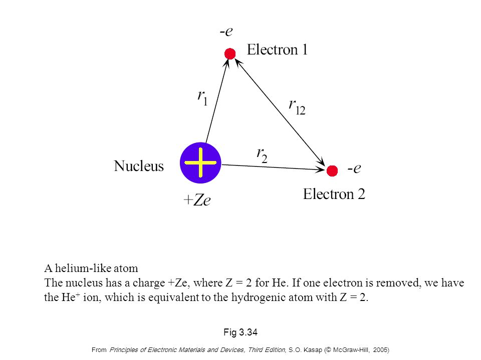 The Helium Atom PE of one electron in the He atom
