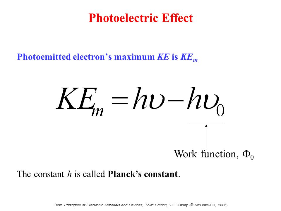 The PE of an electron inside the metal is lower than outside by an energy called the