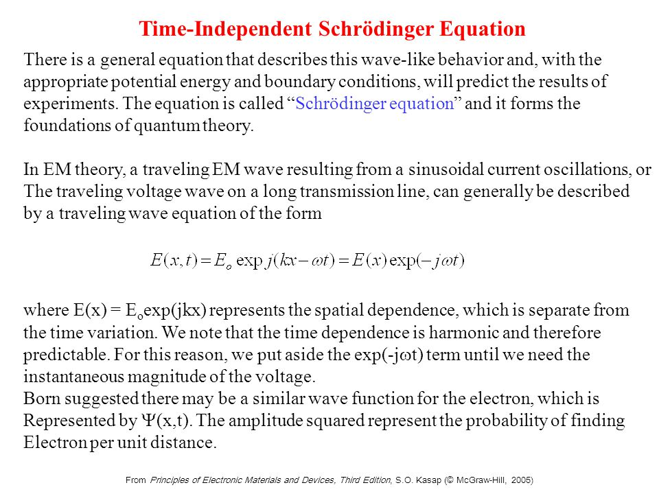 is the probability of finding the electron per unit volume at