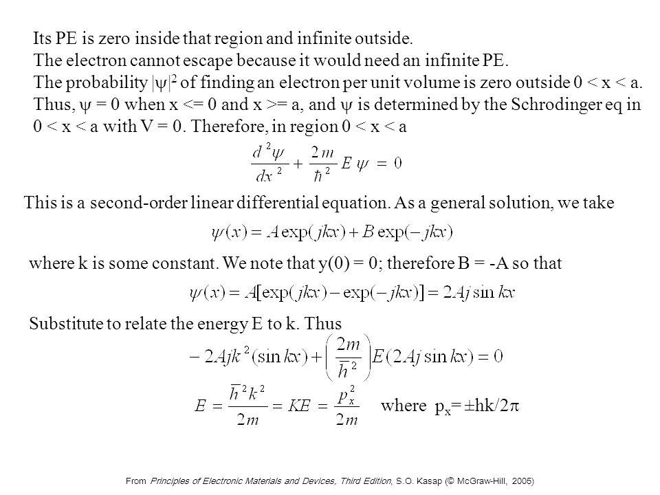 ka = np, where n = 1, 2, 3 … called a quantum number