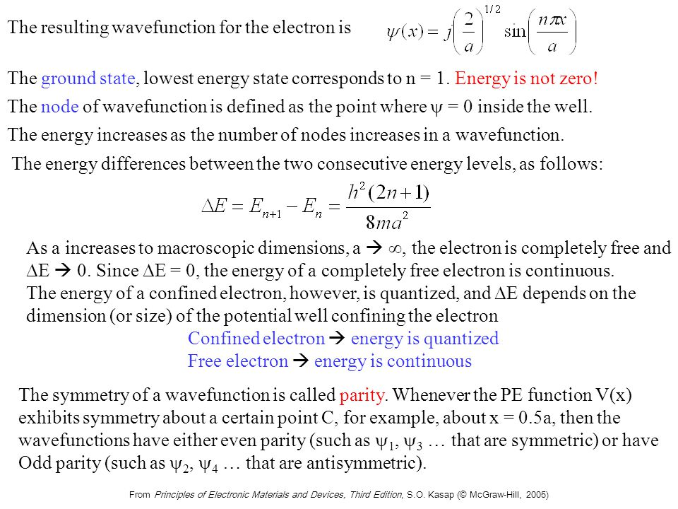Electron in a one-dimensional infinite PE well.