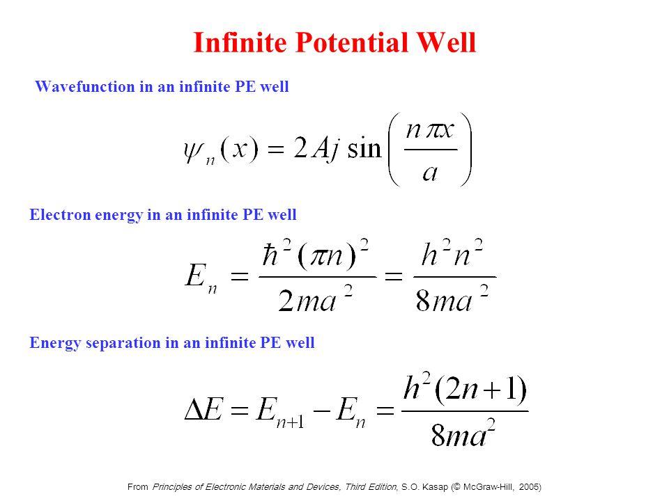 Heisenberg's Uncertainty Principle