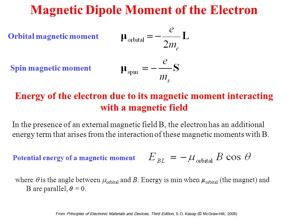 The Zeeman Effect A magnetic field splits the mℓ levels. The potential energy is quantized and now also depends on the magnetic quantum number mℓ.