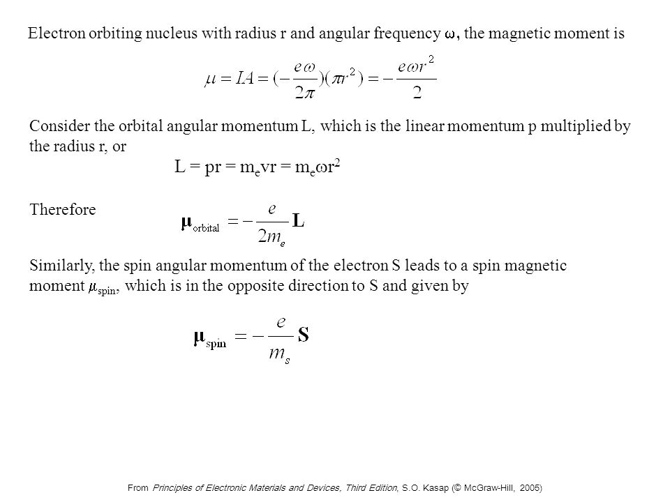 Magnetic Dipole Moment of the Electron