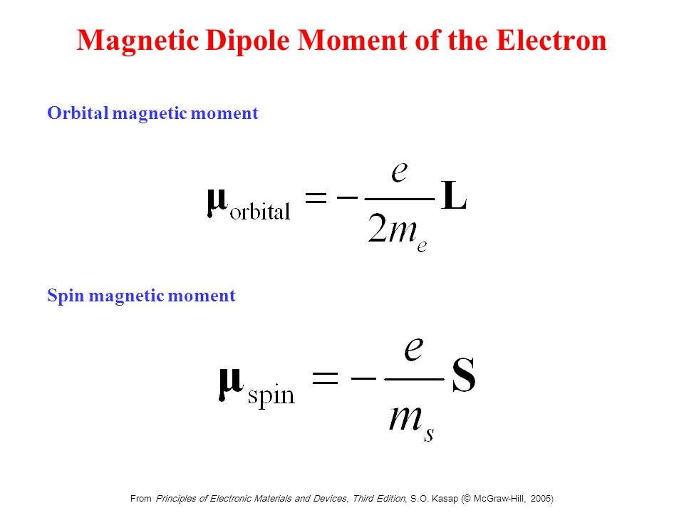 Energy of the electron due to its magnetic moment interacting with a magnetic field