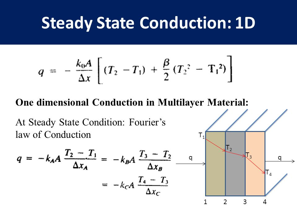 Steady State Conduction: 1D