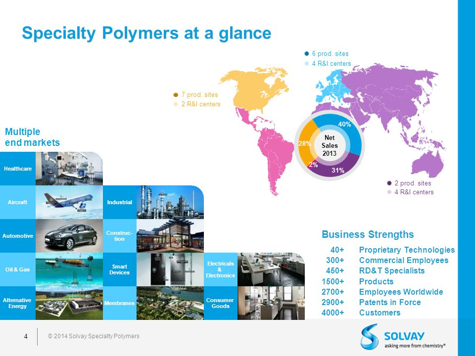 Solvay Top Class Polymers For Mf Uf Membranes Ppt Video
