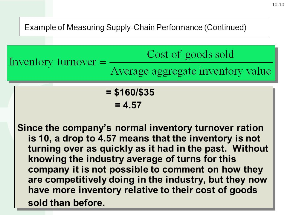 Example of Measuring Supply-Chain Performance (Continued)