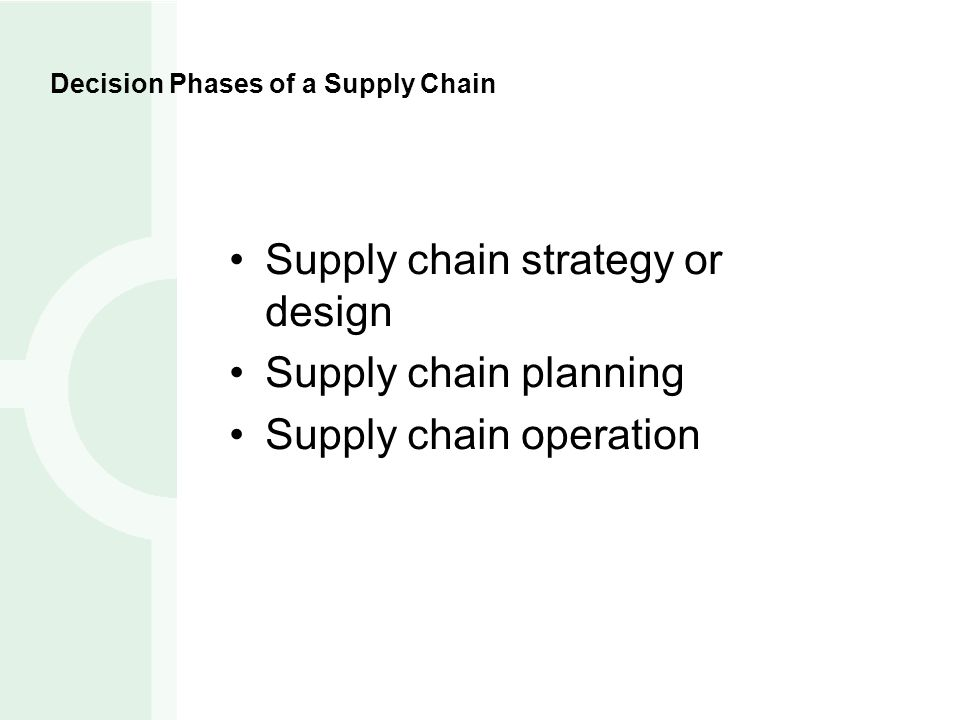 Decision Phases of a Supply Chain