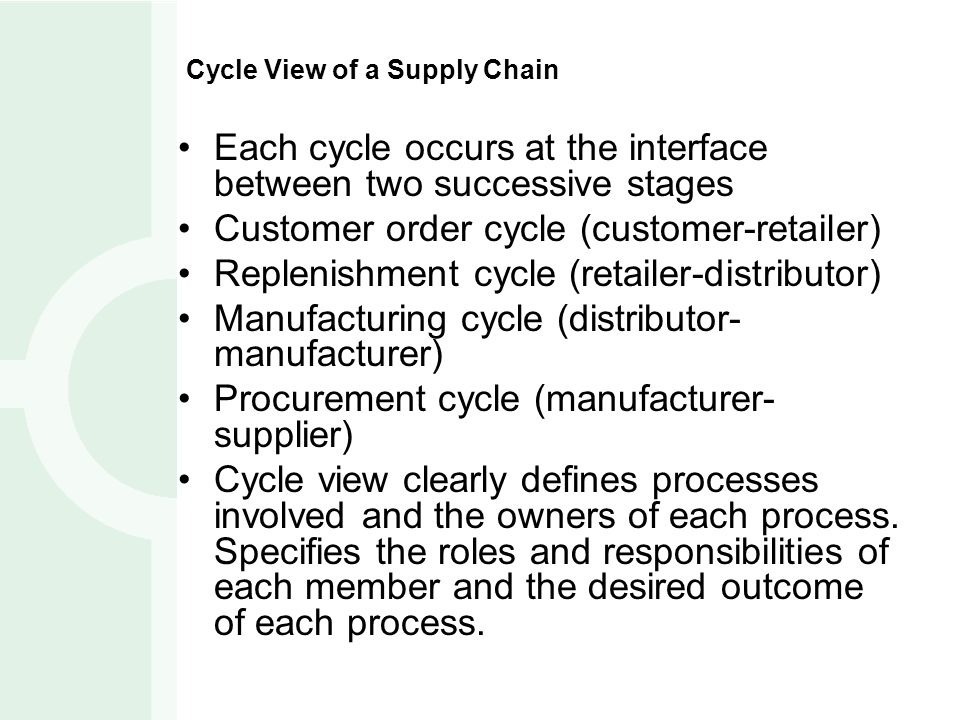 Cycle View of a Supply Chain