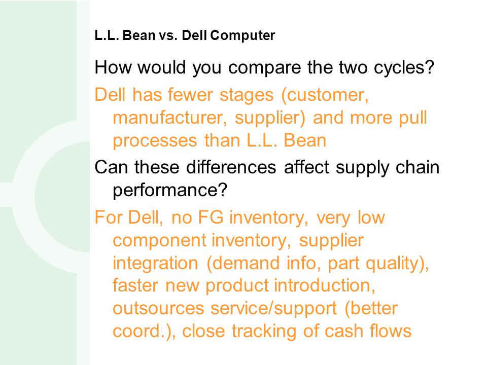 L.L. Bean vs. Dell Computer