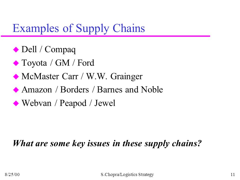 Examples of Supply Chains