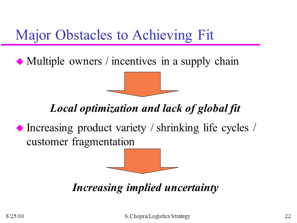 Major Obstacles to Achieving Fit