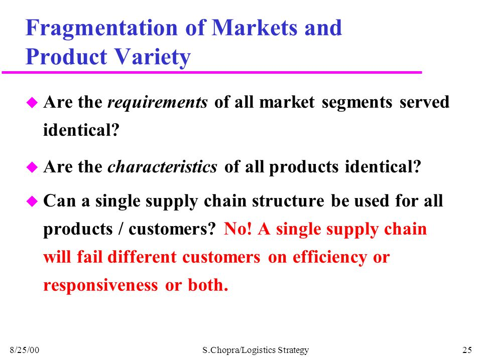 Fragmentation of Markets and Product Variety