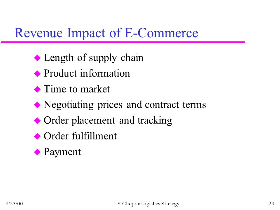 Revenue Impact of E-Commerce