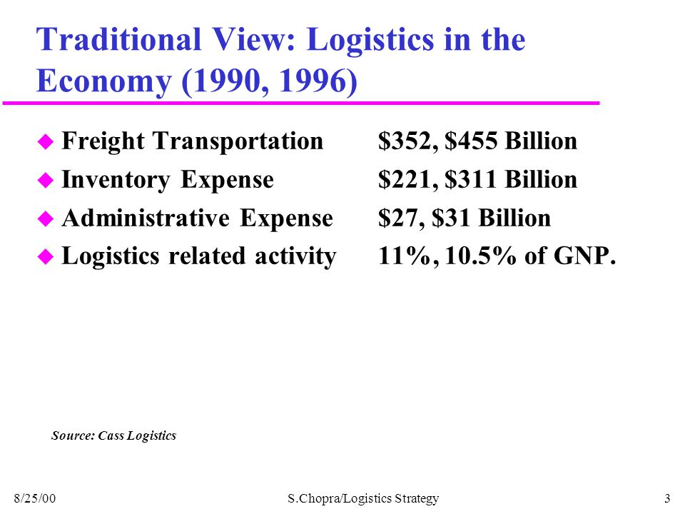 Traditional View: Logistics in the Economy (1990, 1996)