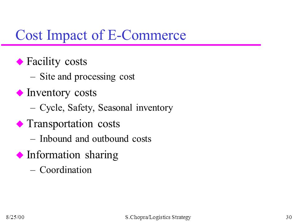 Cost Impact of E-Commerce