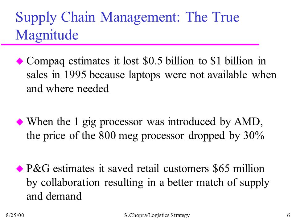 Supply Chain Management: The True Magnitude