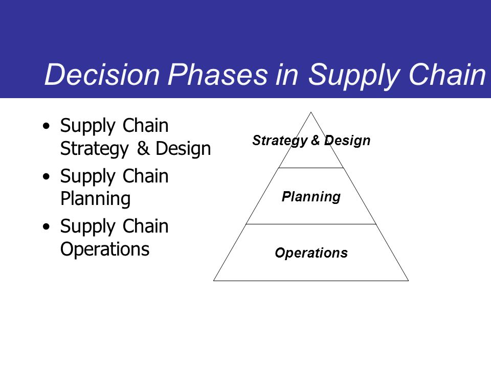 how can decision support systems bridge the gap between supply chain planning and Gap between the business's decision-mak - they are the bridge between supply chain performance measurement systems solely focusing on a limited num -.