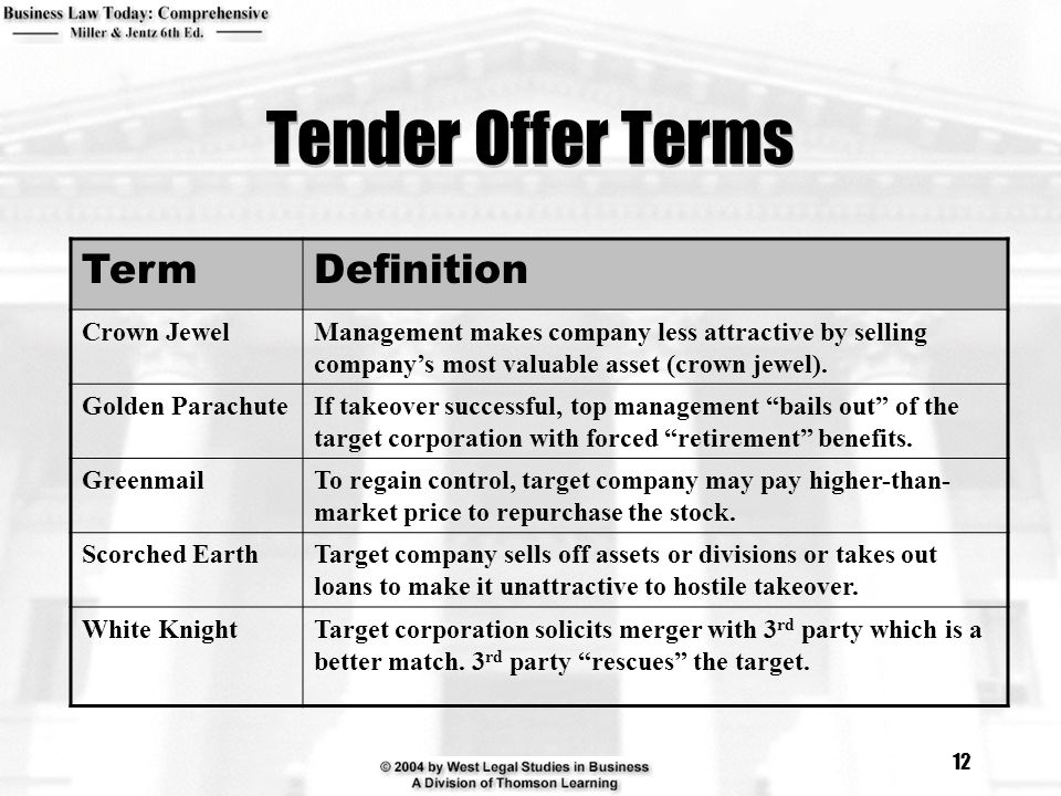 Tender Offer Terms Term Definition Crown Jewel