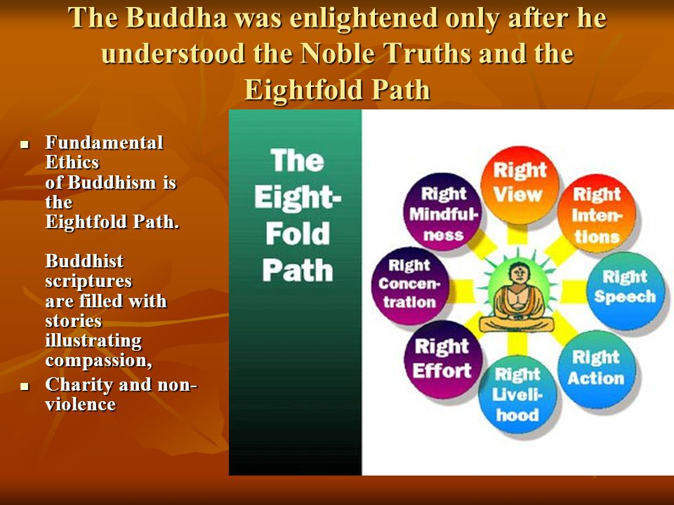The Noble Eightfold Path: The Buddhist Map of Awakening