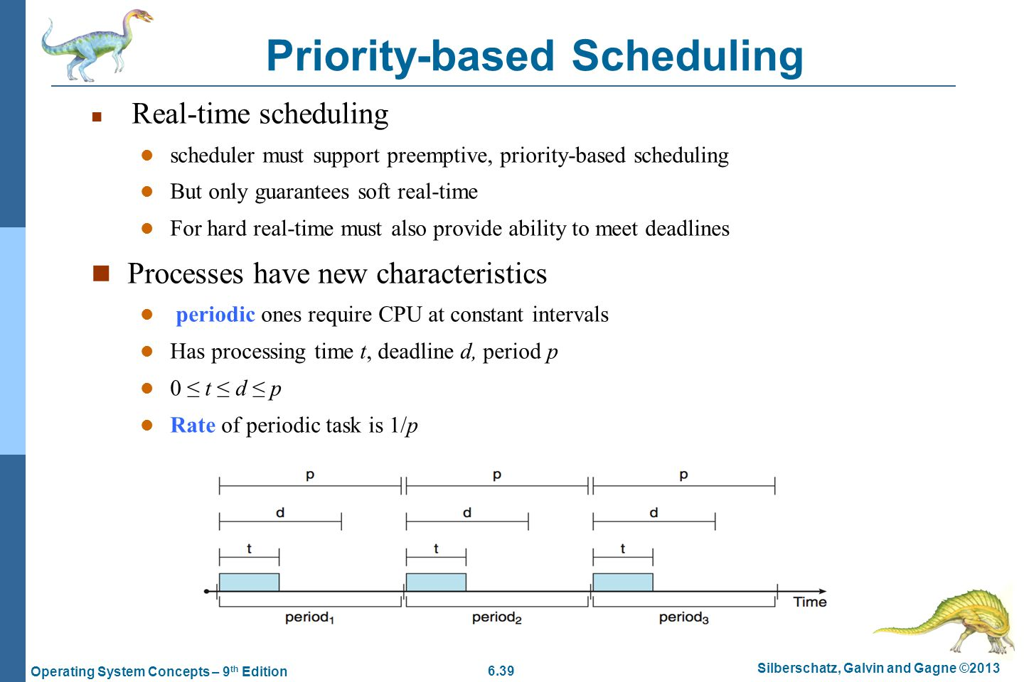 What is the difference between priority based scheduling and ...