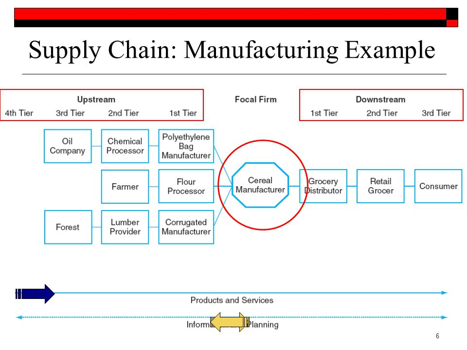 understanding design value in manufacturing companies This paper studies different service strategies in manufacturing companies and   each service strategy is supported by organizational design factors related to the   this in-depth understanding makes value-in-exchange possible based on.
