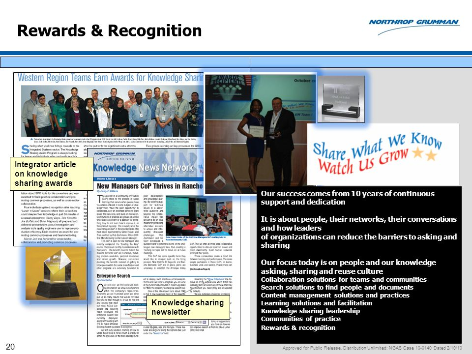 Rewards & Recognition Knowledge Sharing Awards