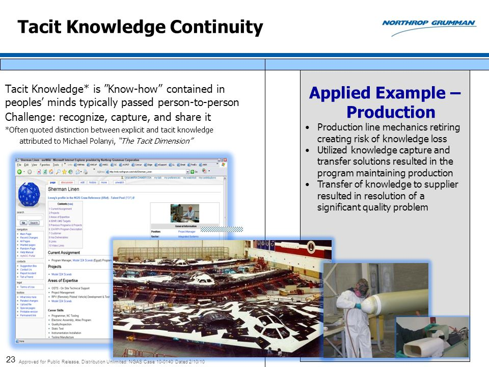 Tacit Knowledge Continuity