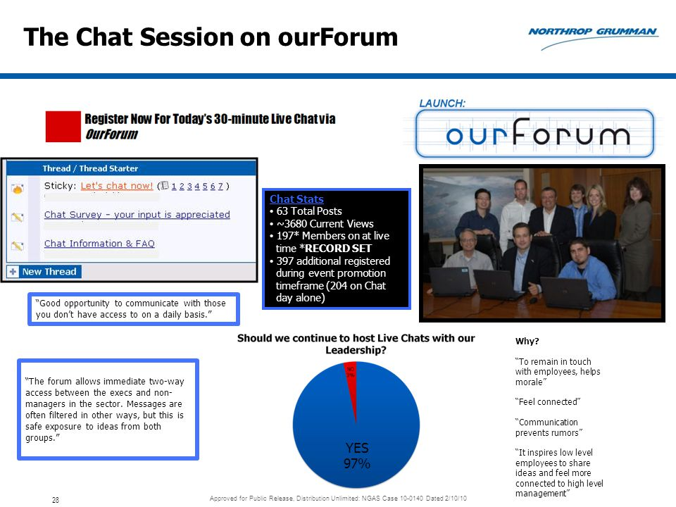 The Chat Session on ourForum