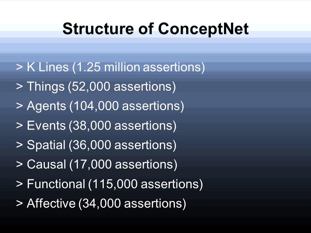 Structure of ConceptNet