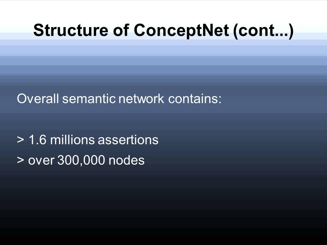 Structure of ConceptNet (cont...)