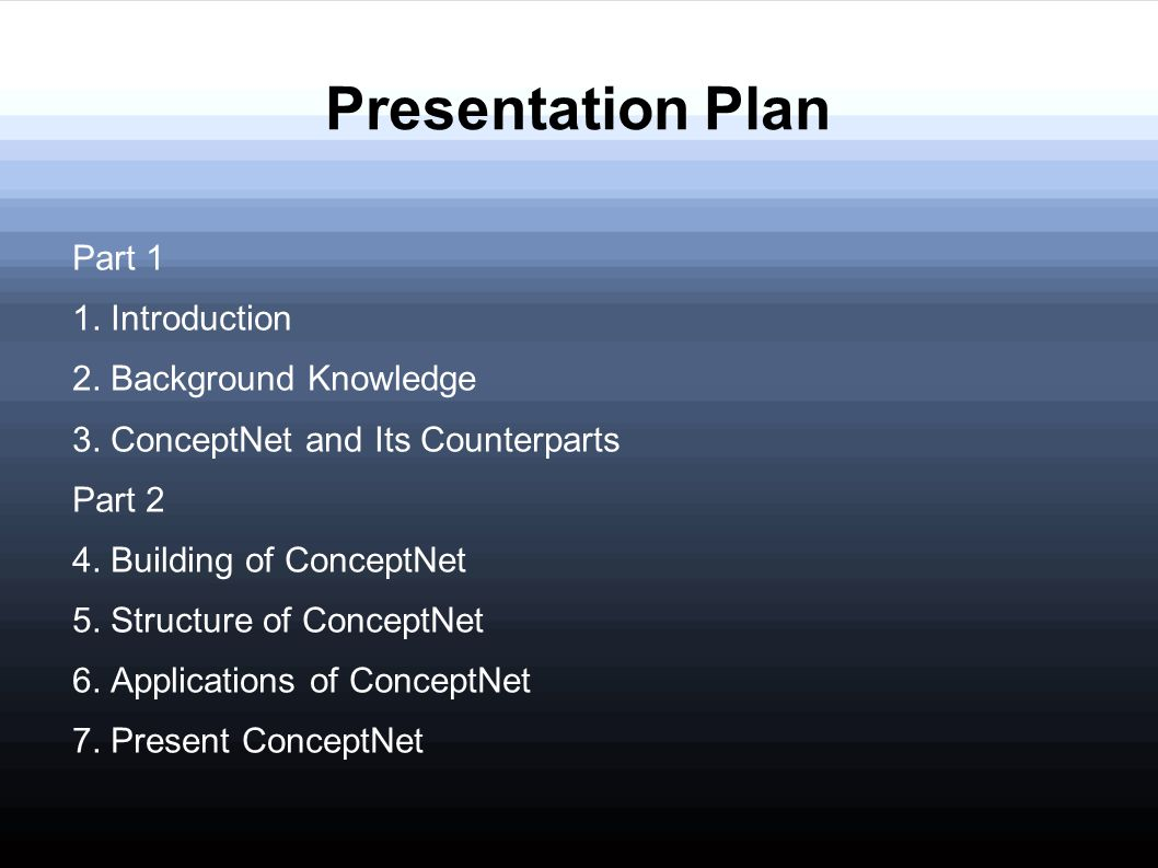 Presentation Plan Part 1 1. Introduction 2. Background Knowledge