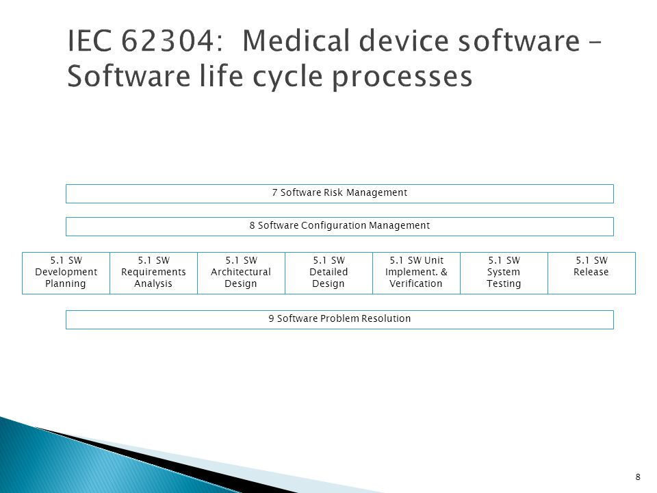 IEC 62304: Medical device software – Software life cycle processes