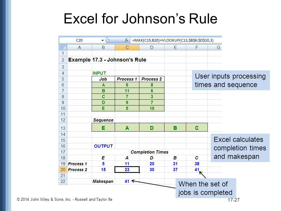 Excel for Johnson's Rule