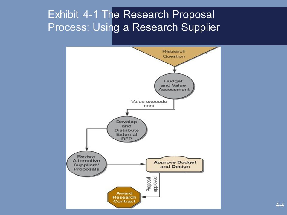 benefits of primary research pdf