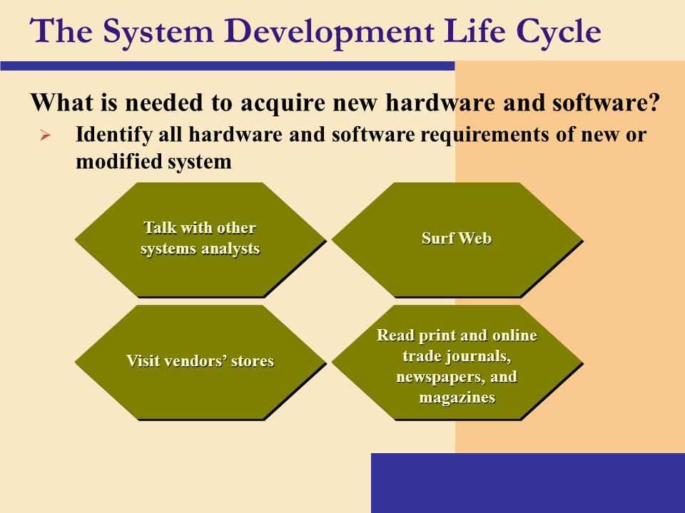 what is software and sdlc need The objective of this article is to introduce the user to secure software development life cycle (will now on be referenced to as s-sdlc) there are multiple reasons why programs like these have gained popularity we can say to a certain extent that they have become mandated in certain organizations.