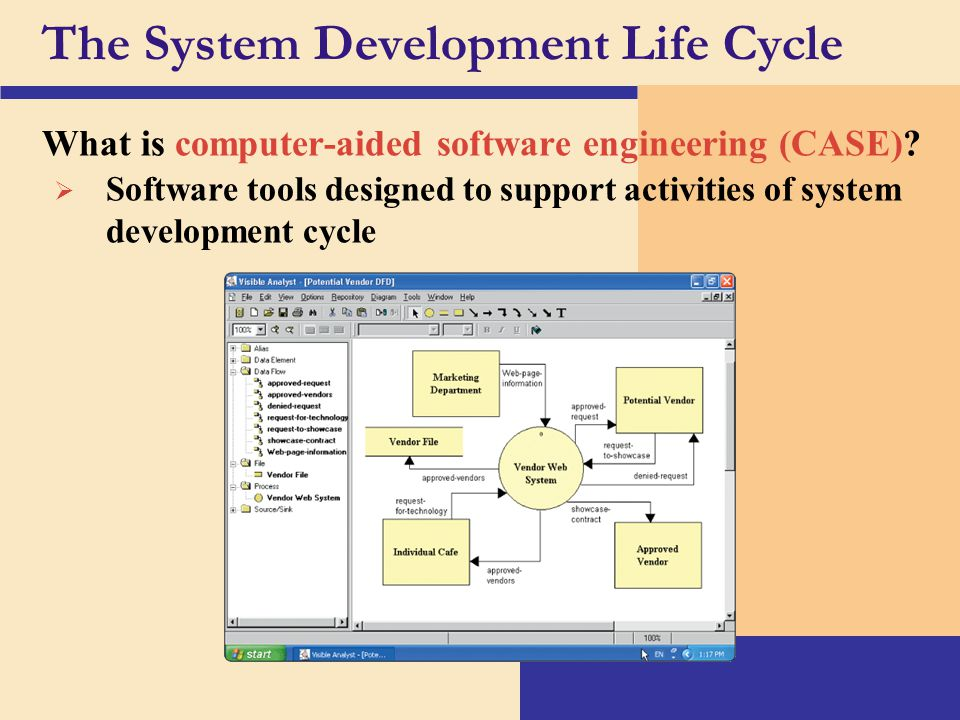 crm system development life cycle Crm system flow model customer relationship management systems development life-cycle policy life cycle, system life cycle.