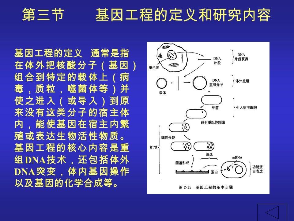 第三节 基因工程的定义和研究内容