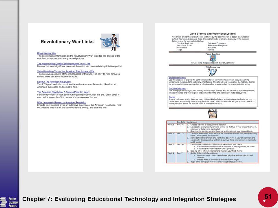 evaluating technology integration Evaluating the effectiveness of technology integration putting it all together - evaluating technology integration ms vicki osborne's classroom.